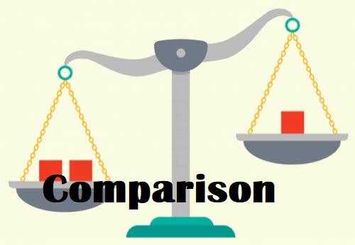 Proper comparison